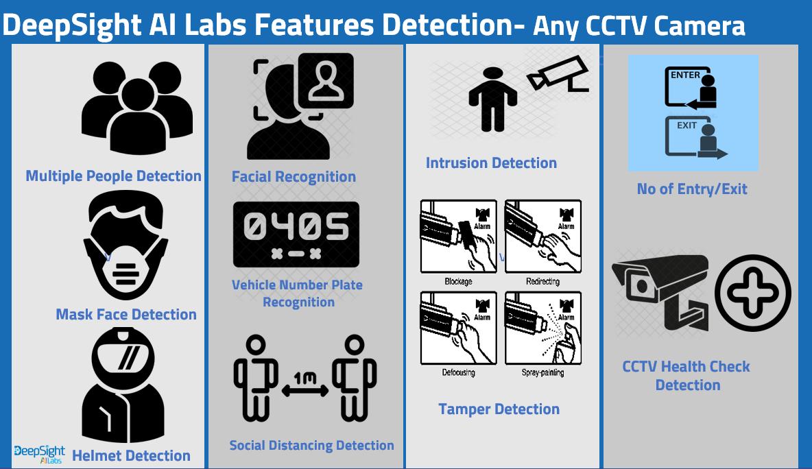 DeepSight Existing Feature Detection